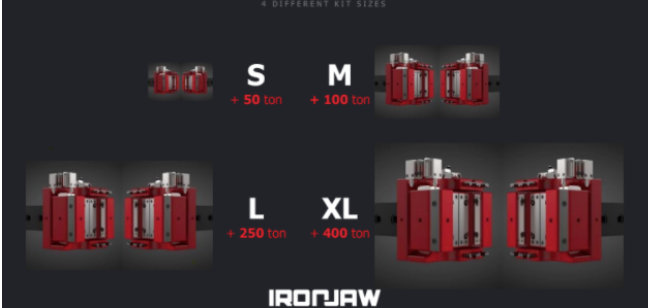 4 kit, Ironjaw, clamping force, injection molding